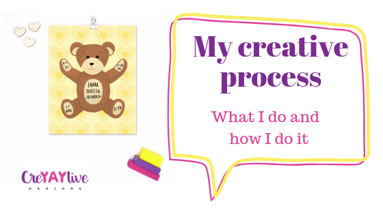 Creative process blog title